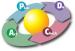 Văn bản về đánh giá chất lượng cơ sở giáo dục